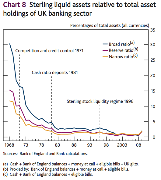 A day of reckoning: how to end the banking crisis now