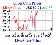 $30 Silver Price, 1st Time in 30 Years