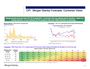 Morgan Stanley: Inflation Uncertainty and Corporate Finance