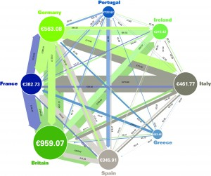 How much EU debt can be written off through cross cancellation?