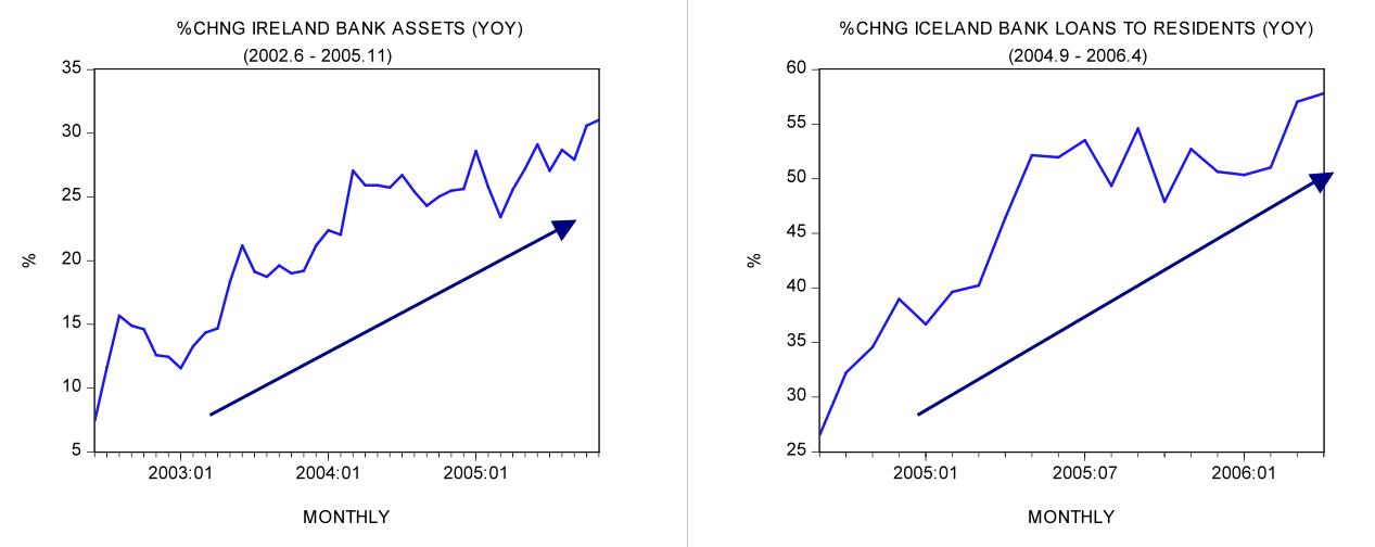 iceland bank crisis 2008