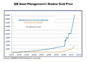 Goons versus gold