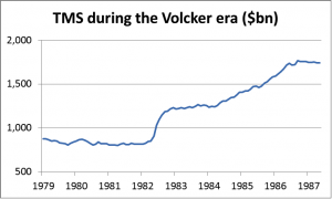 The unstoppable growth of US money supply