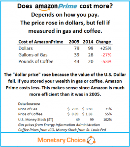 amazonprimecostcomparison