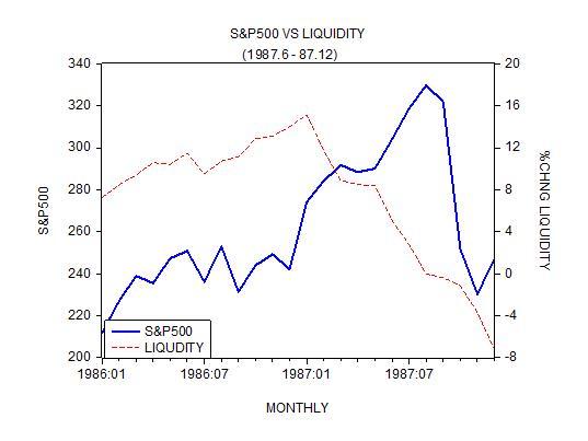 S&P Liquidity 2
