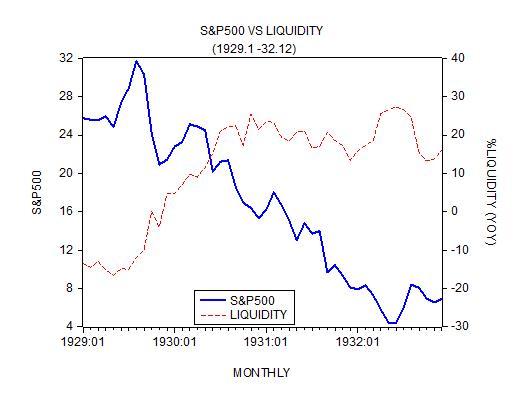 S&P Liquidity 3