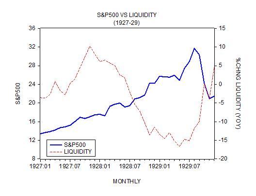 S&P Liquidity
