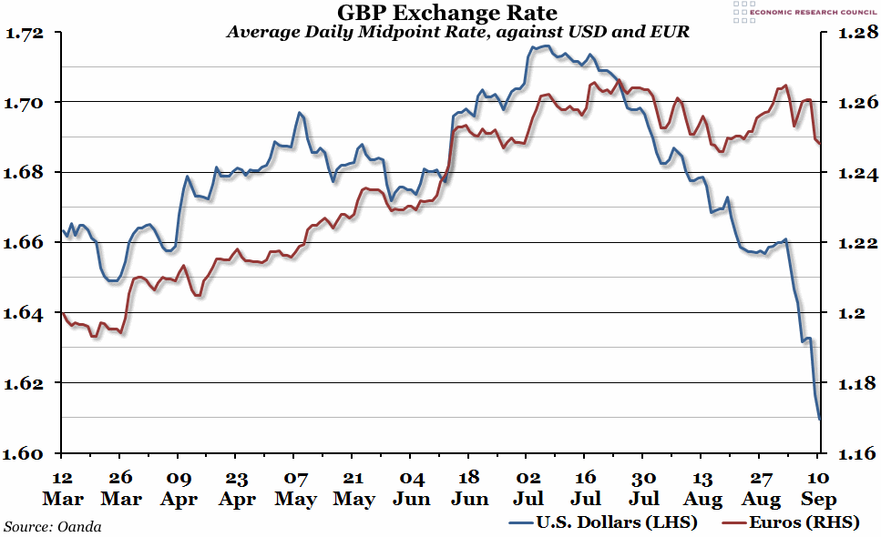 GBP_vs_USD_and_EUR_-_Scottish_Vote_2014