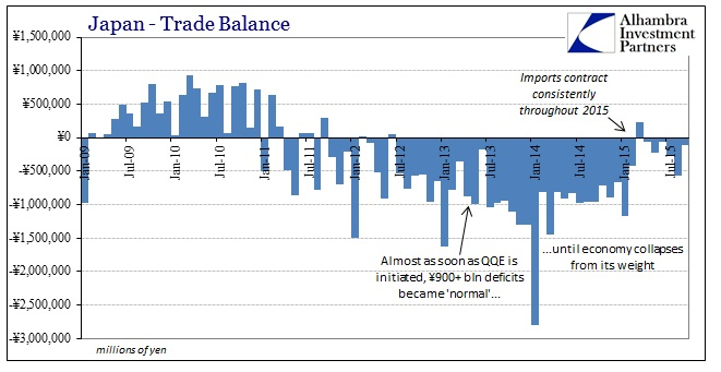 ABOOK Oct 2015 Japan Trade Balance