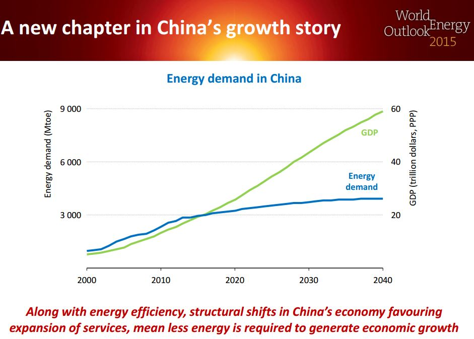 A_new_chapter_in_Chinas_growth_story
