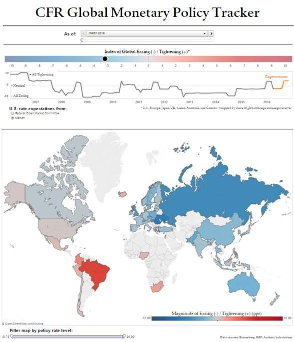 Benn Steil and Emma Smith's Global Monetary Tracker