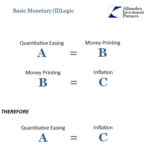 ABOOK August 2016 Monetary Logic