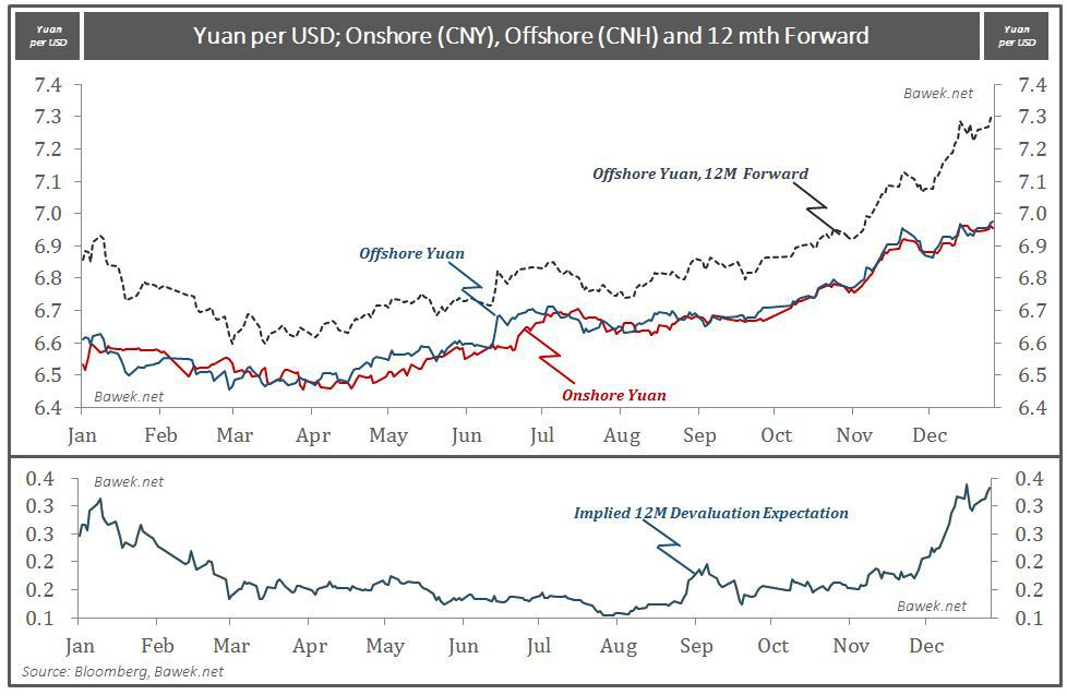 yuan-and-yuan-deval-expection