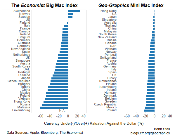Benn Steil: How Fairly Valued is China's Currency? Big Mac and Mini Mac Square Off Again.
