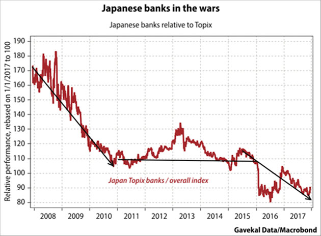 Japanese_banks_in_the_wars_-_Gavekal